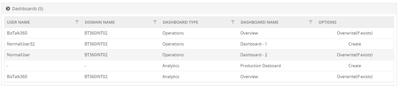 BizTalk360-Import-Dashboards-Import-Summary.png
