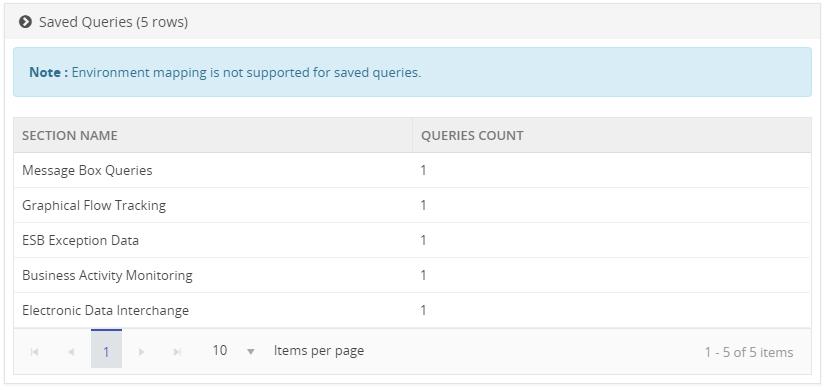 BizTalk360-Import-Saved-Queries-Map-Environment.png