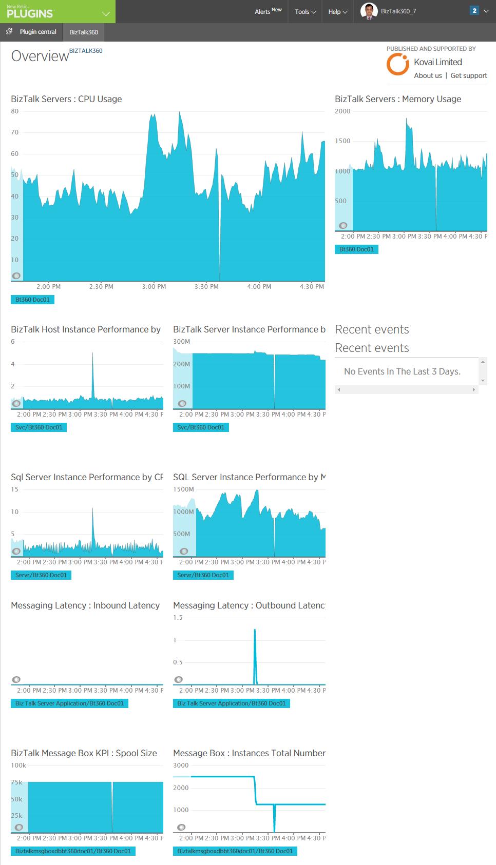 BizTalk360-Analytics-New-Relic-Overview.png