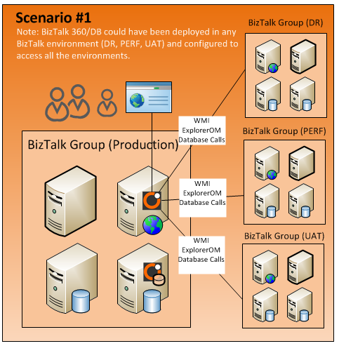 BizTalk360-Installation-Install-On-BizTalk-Server.png