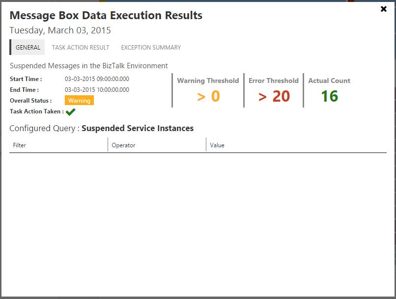 BizTalk360-Monitoring-Data-Monitoring-Dashboard-Execution-Results.png