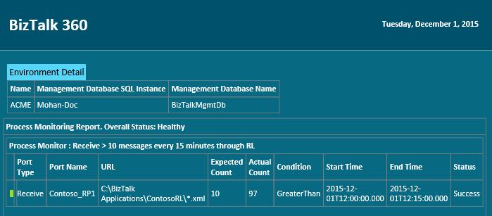 BizTalk360-Monitoring-Data-Monitoring-Process-Monitoring-Success-Alert.png