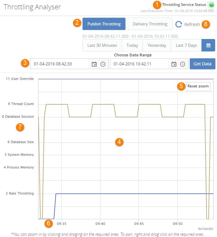 BizTalk360-Analytics-Throttling-Analyser-Detailed-View.png