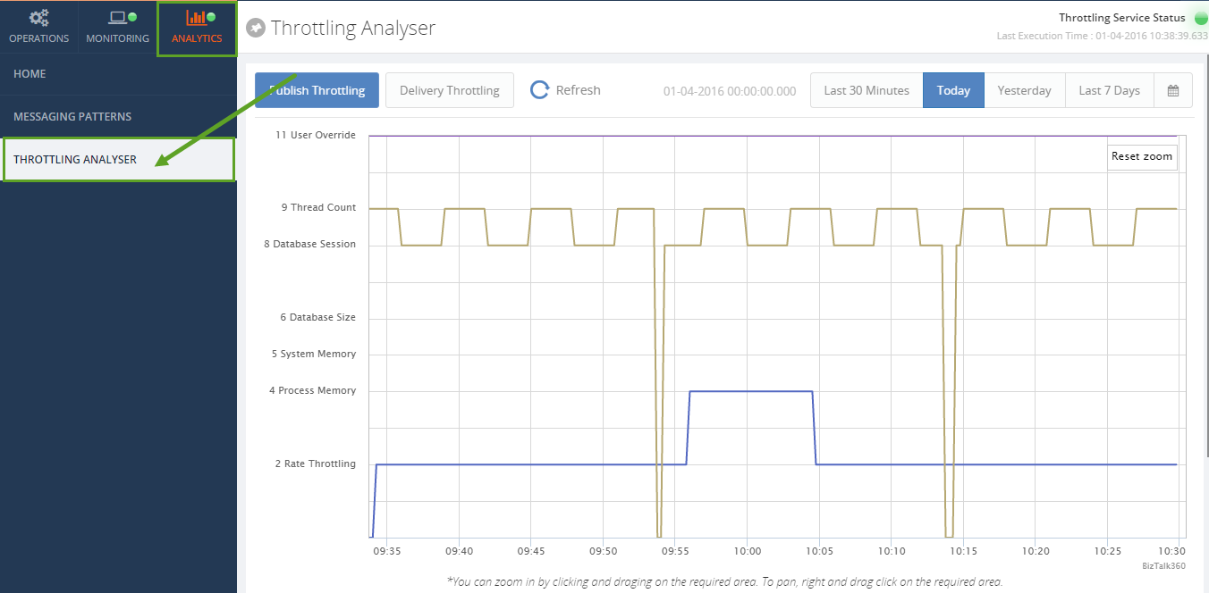 BizTalk360-Analytics-Throttling-Analyser.png
