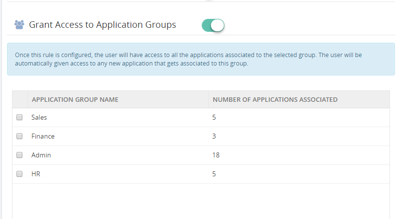ApplicationGroupAccess.png