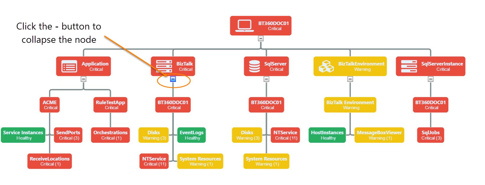BizTalk360-Monitoring-Dashboard-Collapse-Nodes.png