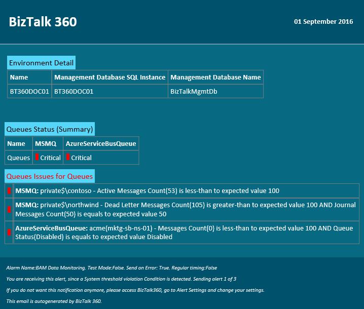 BizTalk360-Monitoring-Queues-MSMQ-Email-Notification.png