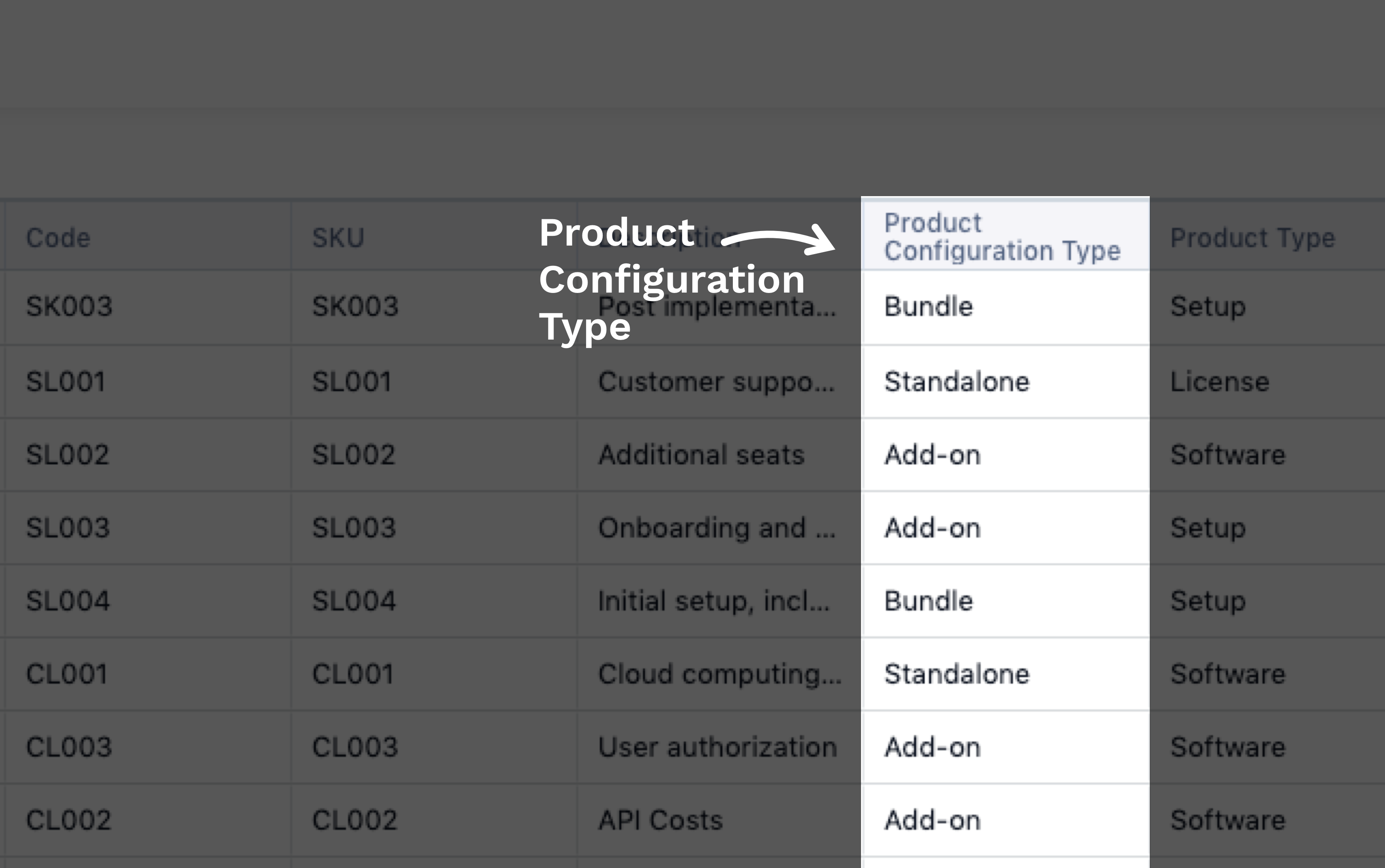 Revv product configuration type