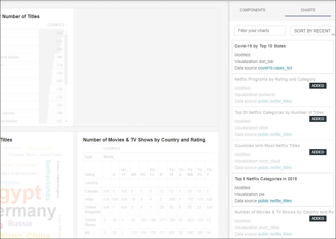 Charts_Tab