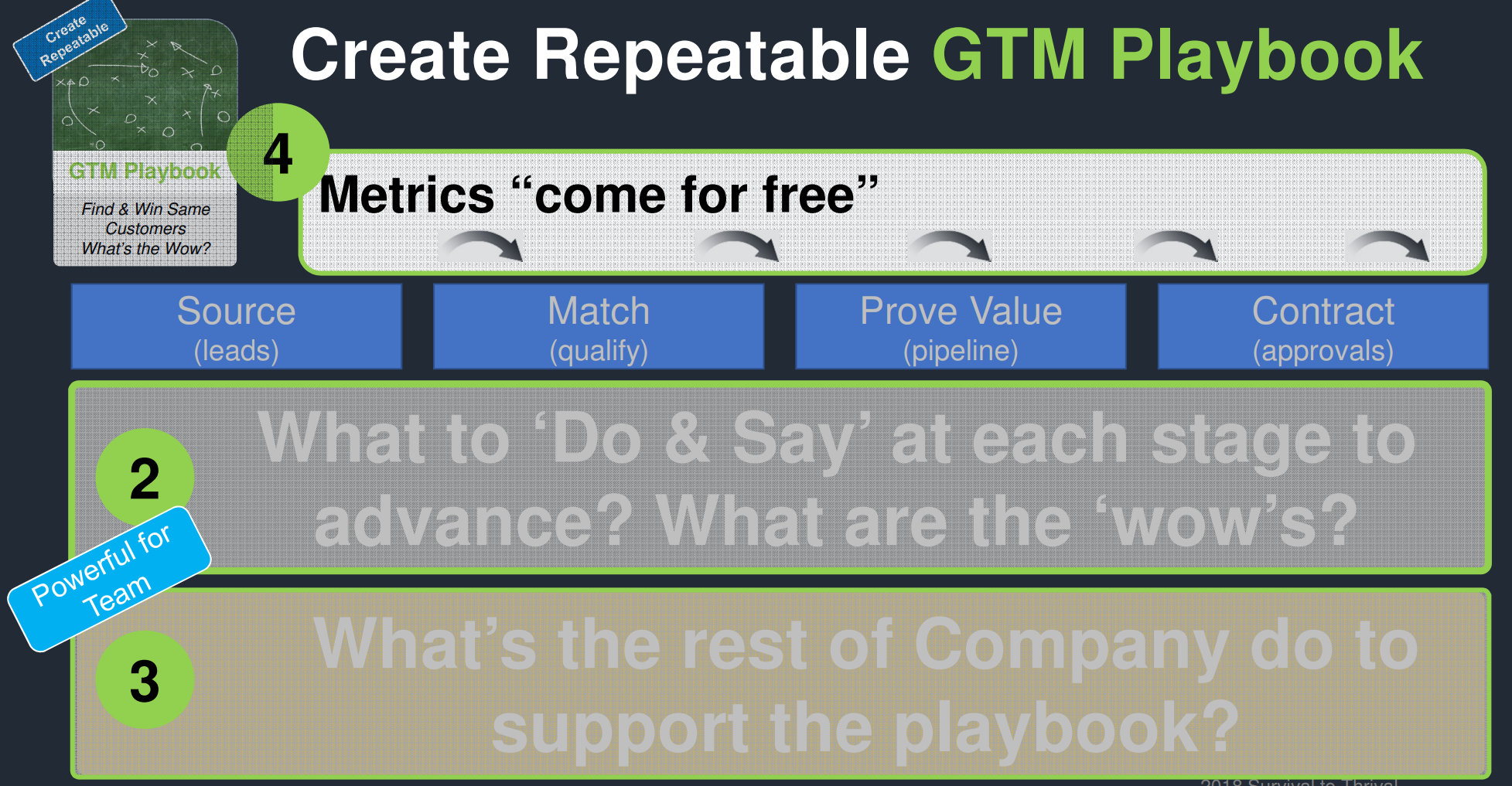 GTM 2.png