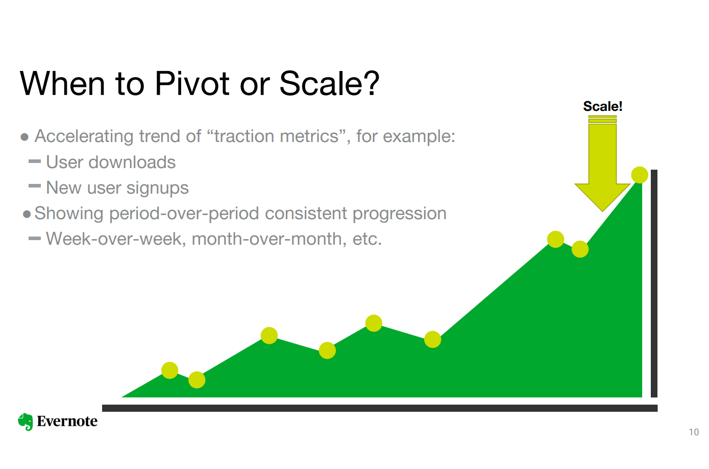 pivot or scale.png