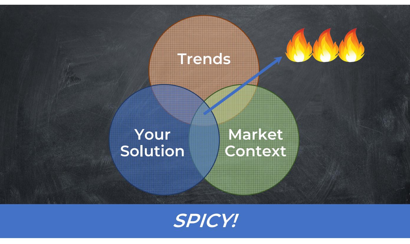 Market trends .png