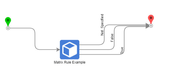 Matrix-Rule.jpg