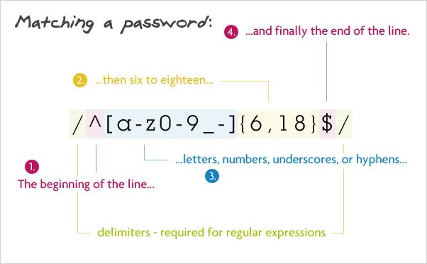 passwordPatternExpained.png