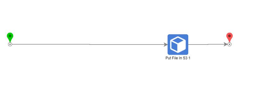 put-file-in-AWS-S3.jpg