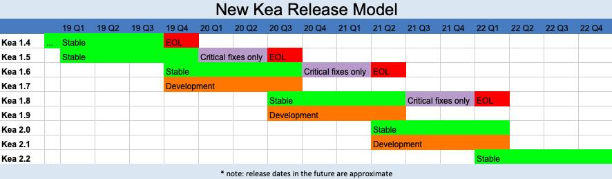 2019Kea-1-6.png