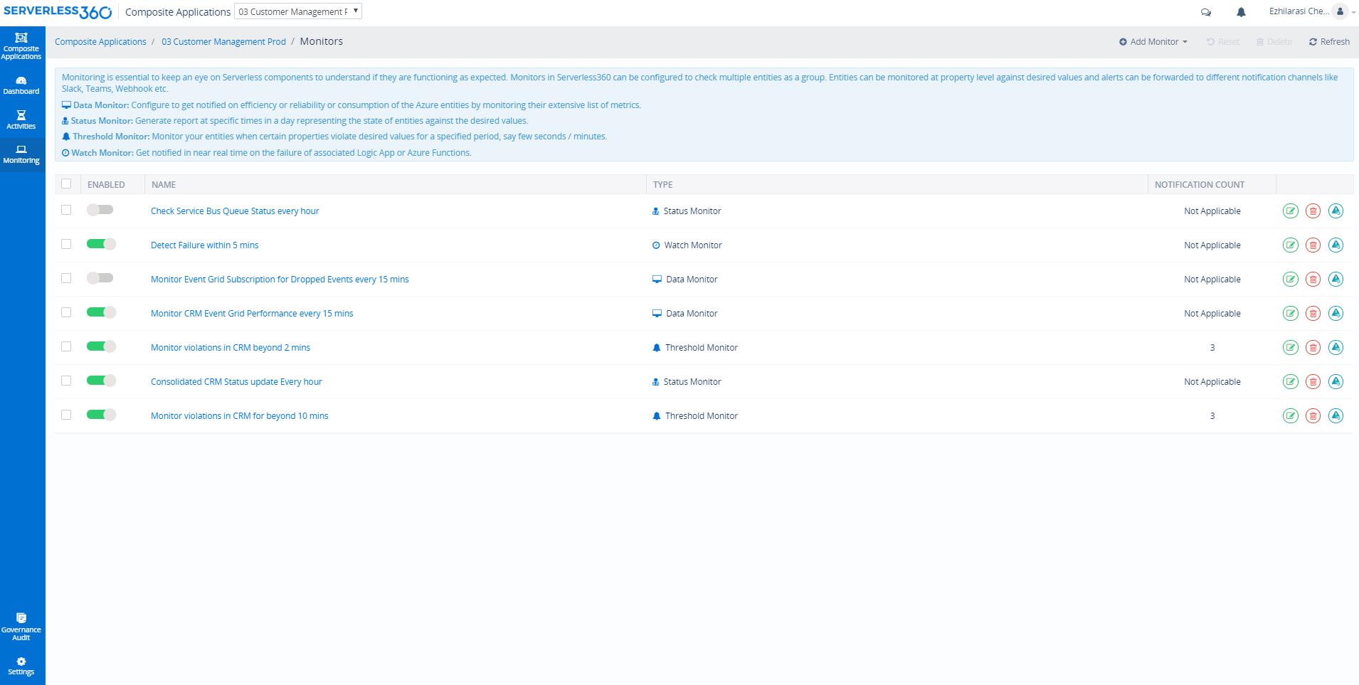 monitoringdashboard.PNG