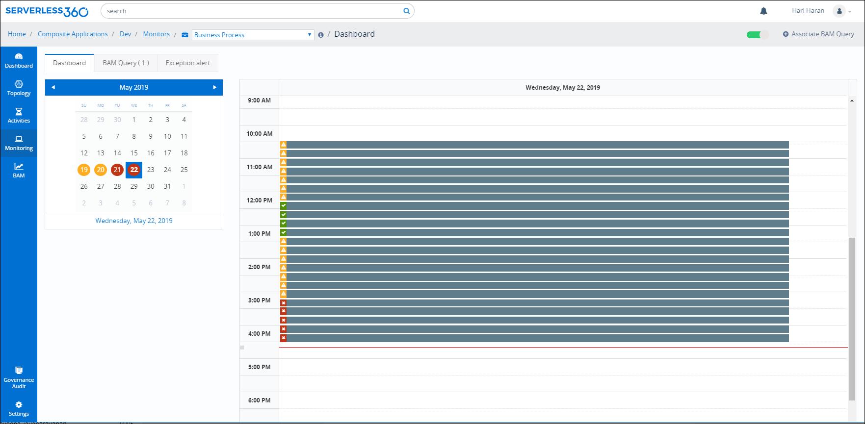 BAM - Query Monitoring dashboard