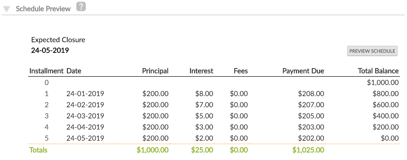 Schedule Preview at Loan Account level with Rounding to Neareast Whole Unit selected.