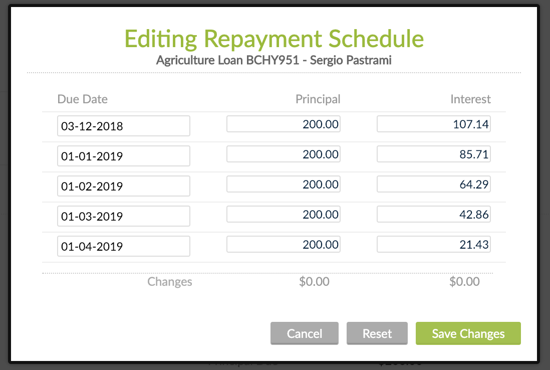 Editing Repayment Schedule screen where Due Dates, Principal and Interest can be edited.