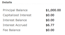 Accrued interest with $300 redraw balance
