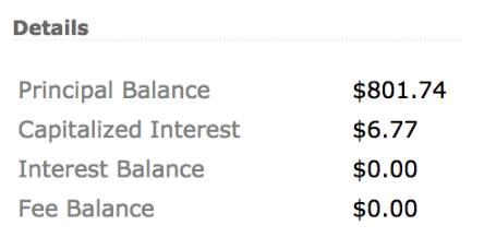 Capitalized interest after scheduled repayment of $205.03