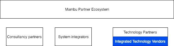 Mambu Partner Ecosystem