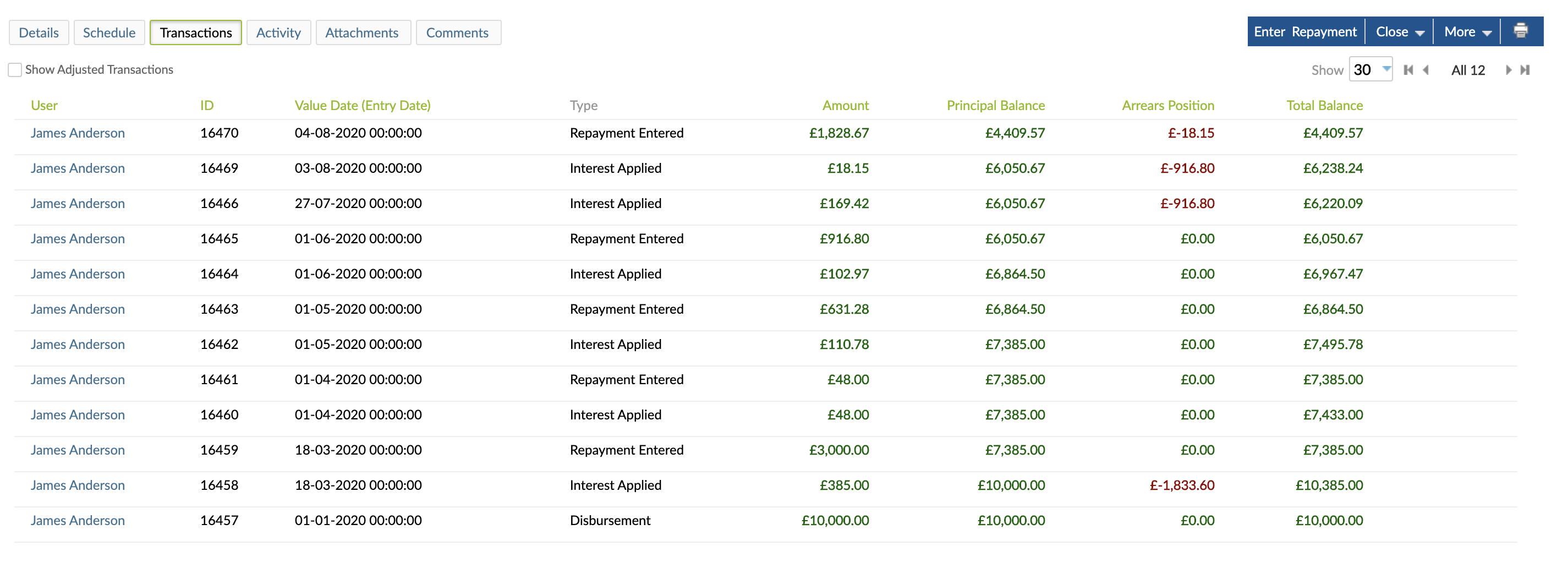 Example: calculating Arrears Days – transactions