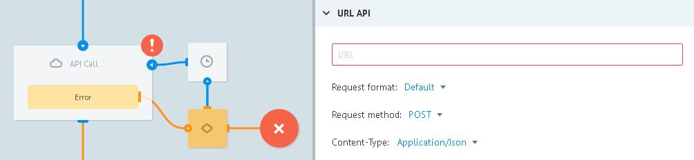 api_call_URL_API