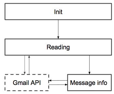 basic-scheme(1)